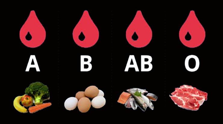 Sange-Alimente
