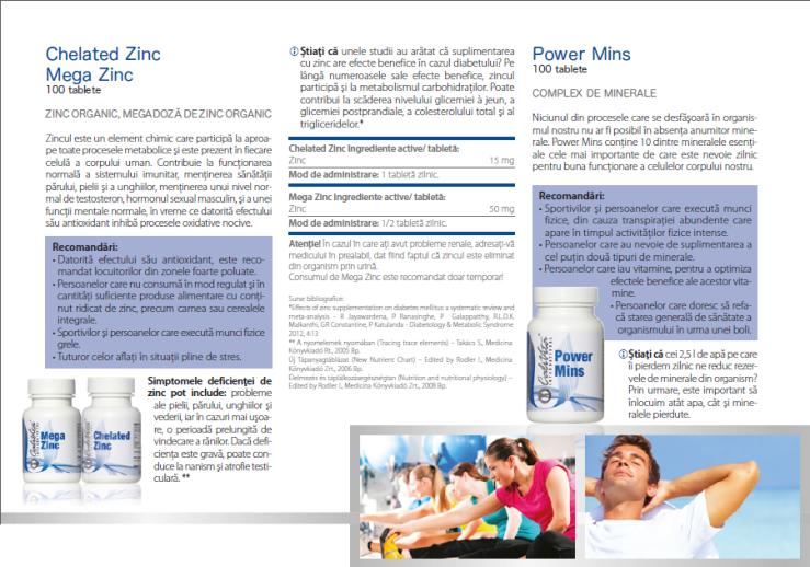 mega zinc, chelated zinc, power mins