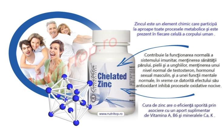 Zincul_chelat
