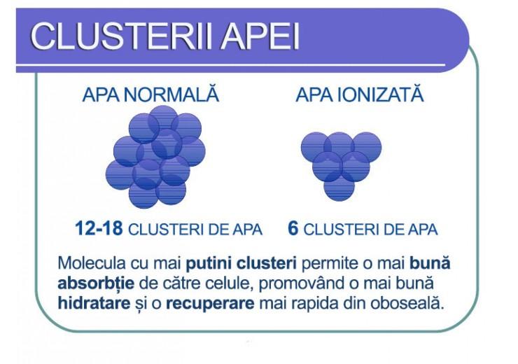 1-aquarion-clusteii-apei-ionizate-apei-normale-2700x1900